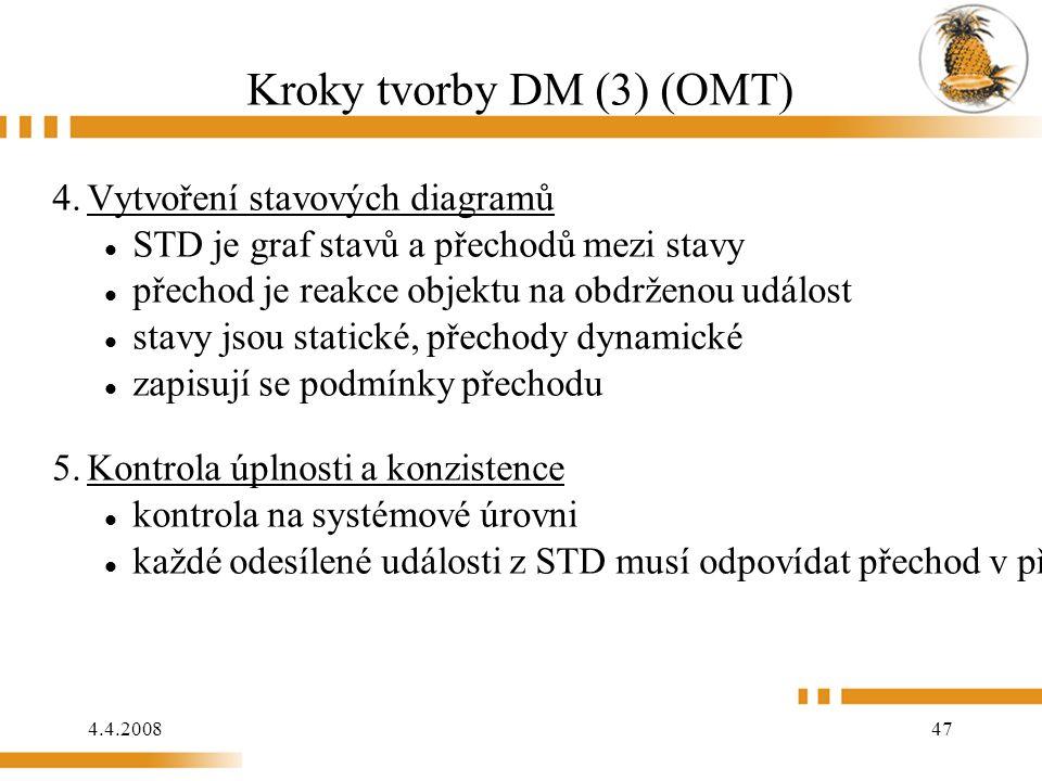 4.4.2008 47 Kroky tvorby DM (3) (OMT) 4.Vytvoření stavových diagramů STD je graf stavů a přechodů mezi stavy přechod je reakce objektu na obdrženou u
