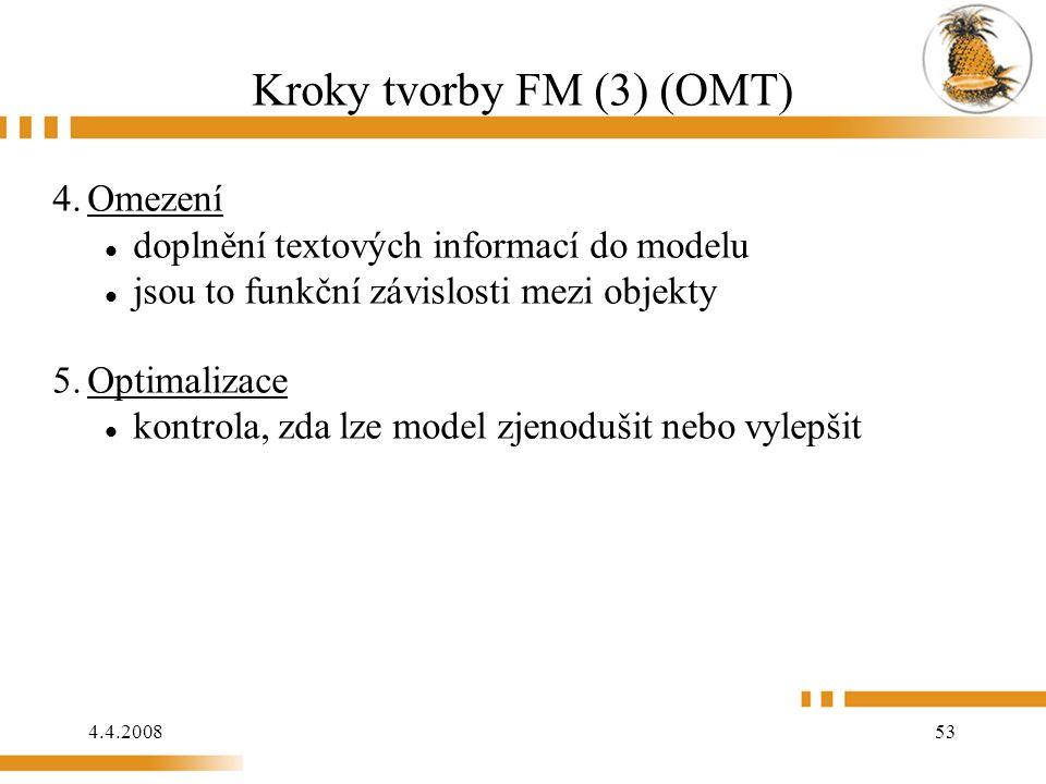 4.4.2008 53 Kroky tvorby FM (3) (OMT) 4.Omezení doplnění textových informací do modelu jsou to funkční závislosti mezi objekty 5.Optimalizace kontrola, zda lze model zjenodušit nebo vylepšit