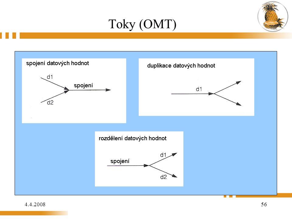 4.4.2008 56 Toky (OMT)