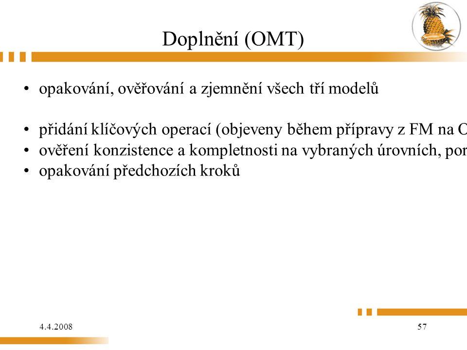 4.4.2008 57 Doplnění (OMT) opakování, ověřování a zjemnění všech tří modelů přidání klíčových operací (objeveny během přípravy z FM na OM) ověření k