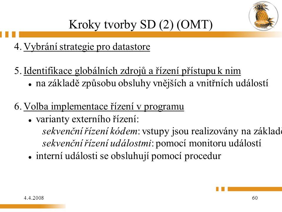 4.4.2008 60 Kroky tvorby SD (2) (OMT) 4.Vybrání strategie pro datastore 5.Identifikace globálních zdrojů a řízení přístupu k nim na základě způsobu o