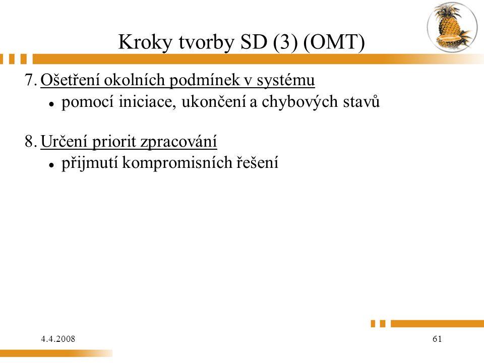 4.4.2008 61 Kroky tvorby SD (3) (OMT) 7.Ošetření okolních podmínek v systému pomocí iniciace, ukončení a chybových stavů 8.Určení priorit zpracování přijmutí kompromisních řešení