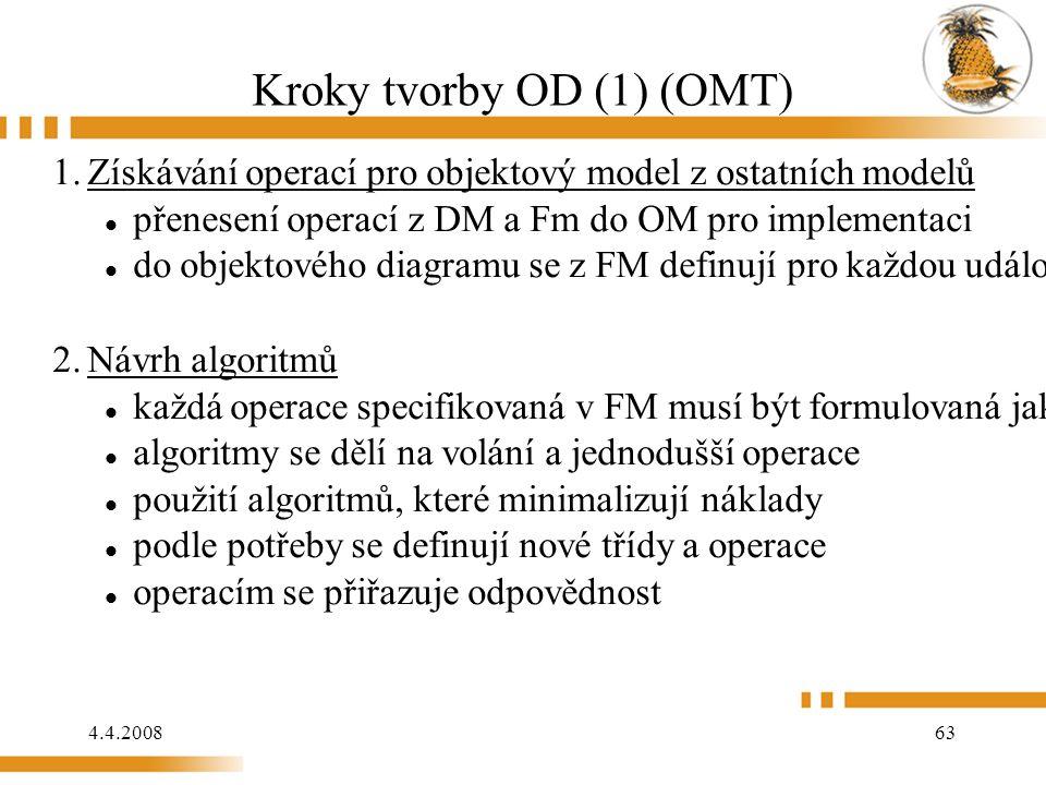 4.4.2008 63 Kroky tvorby OD (1) (OMT) 1.Získávání operací pro objektový model z ostatních modelů přenesení operací z DM a Fm do OM pro implementaci d