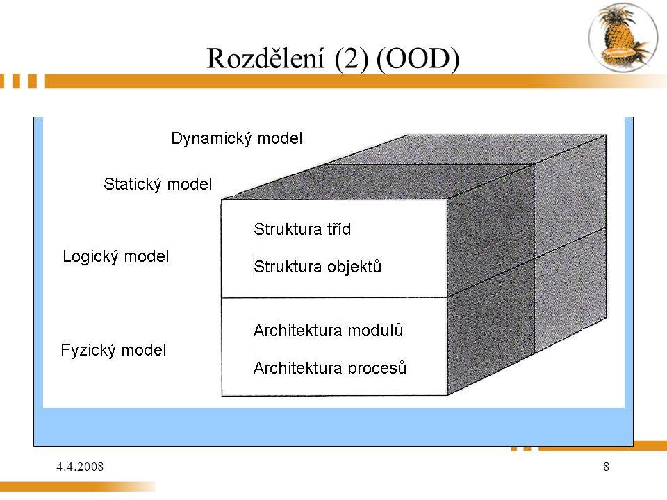 4.4.2008 69 Rozdělení (OOSE) Analýza: model požadavků (Requirements Model) model analýzy (Analysis Model) Konstrukce: model návrhu (Design Model) implementační model (Implementation Model) Testování model testování (Test Model)
