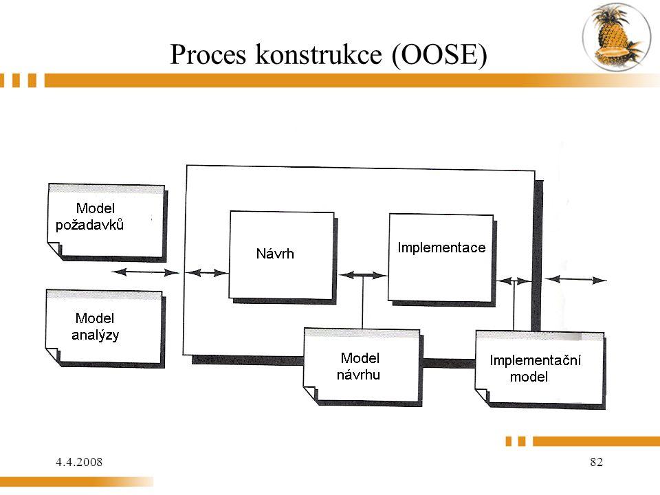 4.4.2008 82 Proces konstrukce (OOSE)