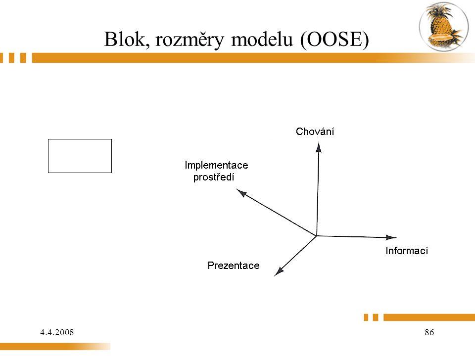 4.4.2008 86 Blok, rozměry modelu (OOSE)