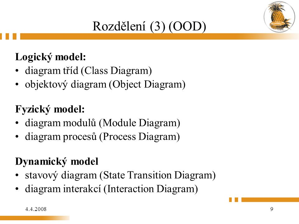 4.4.2008 9 Rozdělení (3) (OOD) Logický model: diagram tříd (Class Diagram) objektový diagram (Object Diagram) Fyzický model: diagram modulů (Module Diagram) diagram procesů (Process Diagram) Dynamický model stavový diagram (State Transition Diagram) diagram interakcí (Interaction Diagram)