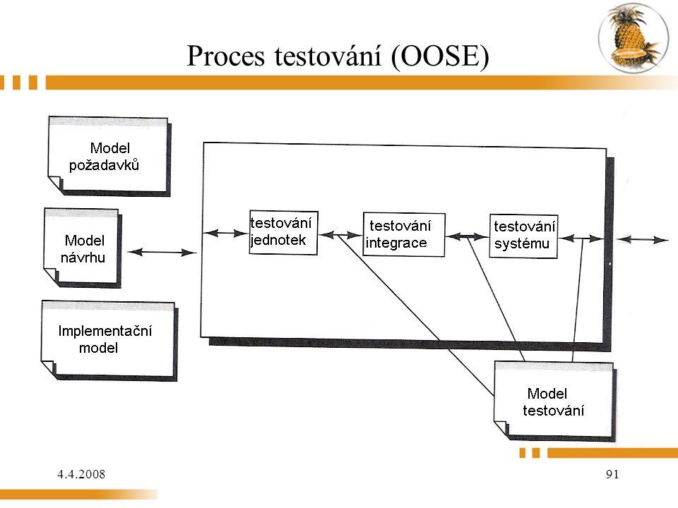 4.4.2008 91 Proces testování (OOSE)