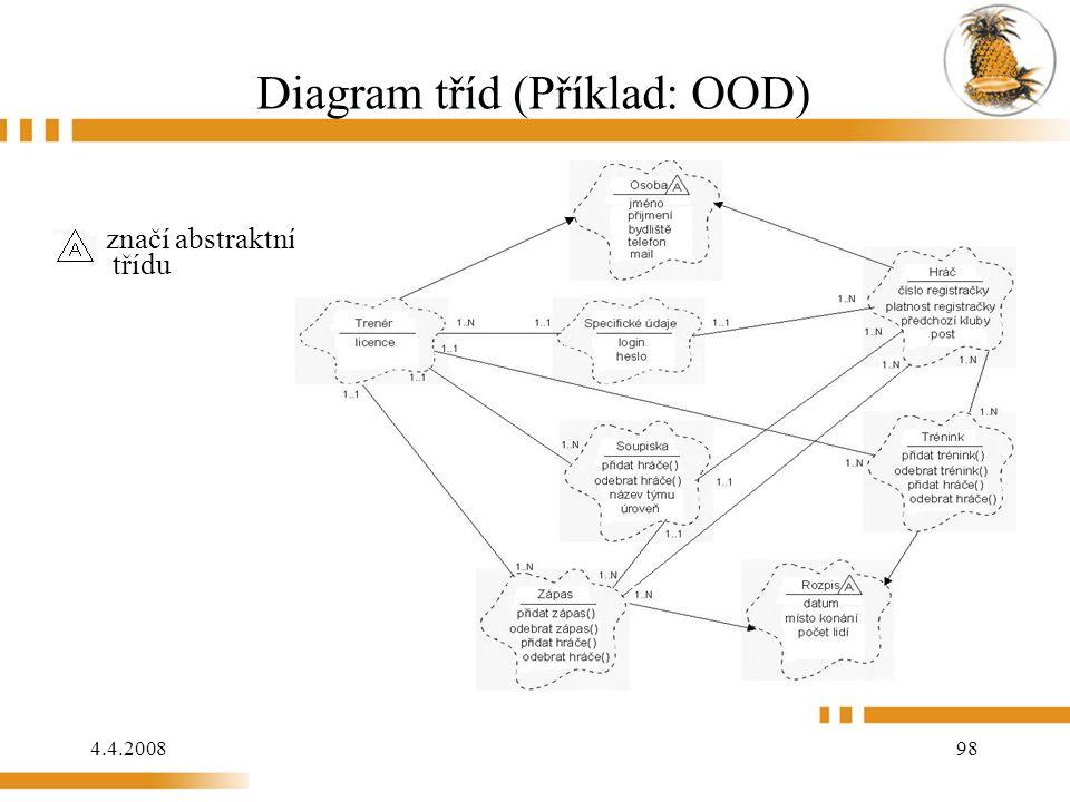 4.4.2008 98 Diagram tříd (Příklad: OOD) značí abstraktní třídu