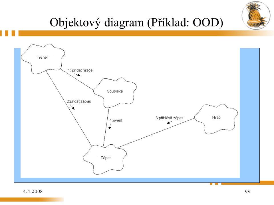 4.4.2008 99 Objektový diagram (Příklad: OOD)