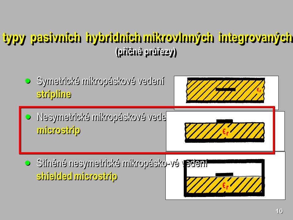 10 Základní typy pasivních hybridních mikrovlnných integrovaných struktur (příčné průřezy) Základní typy pasivních hybridních mikrovlnných integrovaných struktur (příčné průřezy)  Symetrické mikropáskové vedení stripline stripline  Nesymetrické mikropáskové vedení (otevřené) microstrip microstrip  Stíněné nesymetrické mikropásko-vé vedení shielded microstrip  Stíněné nesymetrické mikropásko-vé vedení shielded microstrip