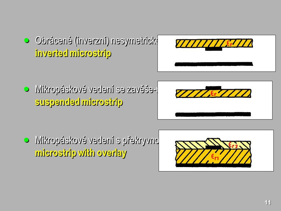 11  Obrácené (inverzní) nesymetrické mikropáskové vedení inverted microstrip  Obrácené (inverzní) nesymetrické mikropáskové vedení inverted microstrip  Mikropáskové vedení se zavěše-ným substrátem (s vysokým Q) suspended microstrip  Mikropáskové vedení se zavěše-ným substrátem (s vysokým Q) suspended microstrip  Mikropáskové vedení s překryvnou dielektrickou vrstvou microstrip with overlay  Mikropáskové vedení s překryvnou dielektrickou vrstvou microstrip with overlay