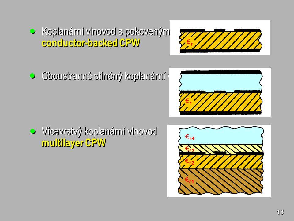 13  Koplanární vlnovod s pokoveným substrátem conductor-backed CPW  Koplanární vlnovod s pokoveným substrátem conductor-backed CPW  Oboustranně stíněný koplanární vlnovod  Vícevrstvý koplanární vlnovod multilayer CPW  Vícevrstvý koplanární vlnovod multilayer CPW