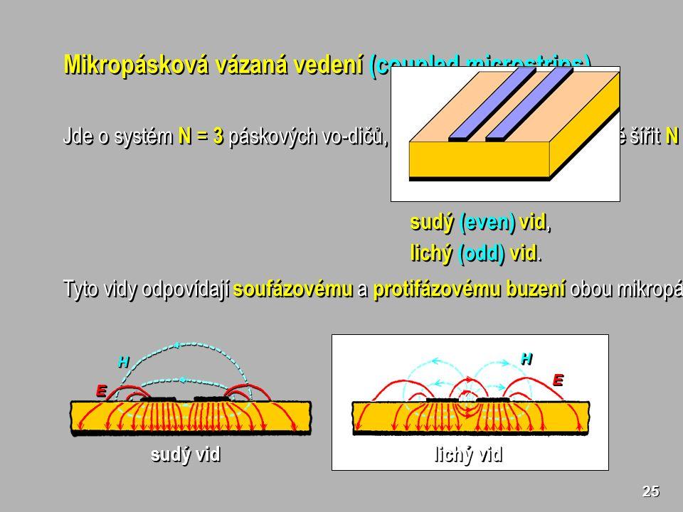 25 Mikropásková vázaná vedení (coupled microstrips) Jde o systém N = 3 páskových vo-dičů, v němž se mohou současně šířit N – 1 = 2 dominantní vidy HEM, které na nižších kmitočtech aproxi-mujeme dvěma vidy kvazi-TEM: Tyto vidy odpovídají soufázovému a protifázovému buzení obou mikropásků vázaných vedení.