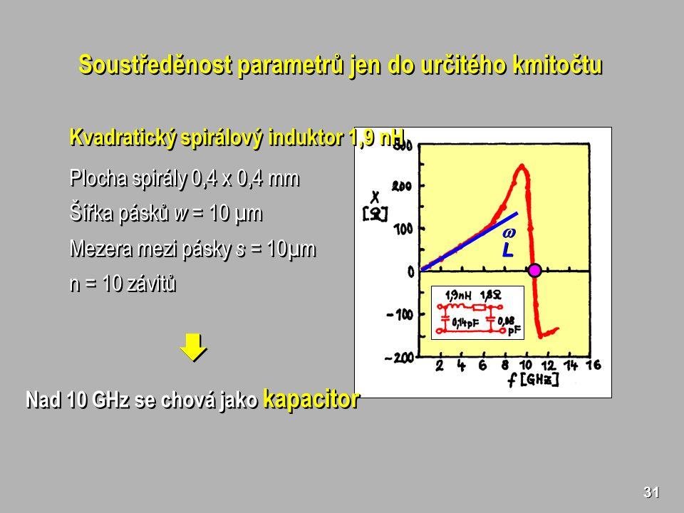 Soustředěnost parametrů jen do určitého kmitočtu 31 LLLL Kvadratický spirálový induktor 1,9 nH Plocha spirály 0,4 x 0,4 mm Šířka pásků w = 10 µm Mezera mezi pásky s = 10µm n = 10 závitů Kvadratický spirálový induktor 1,9 nH Plocha spirály 0,4 x 0,4 mm Šířka pásků w = 10 µm Mezera mezi pásky s = 10µm n = 10 závitů  Nad 10 GHz se chová jako kapacitor