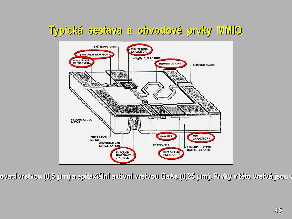 45 Typická sestava a obvodové prvky MMIO Obvod je zhotoven na SI GaAs (0,178 mm) s oddělovací vrstvou (0,5 µm) a epitaxiální aktivní vrstvou GaAs (0,25 µm).