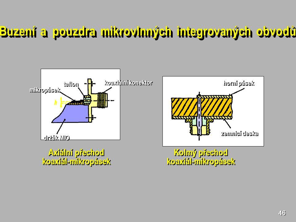 46 Buzení a pouzdra mikrovlnných integrovaných obvodů koaxiální konektor teflonteflon mikropásekmikropásek držák MIO Axiální přechod koaxiál-mikropásek koaxiál-mikropásek horní pásek zemnicí deska Kolmý přechod koaxiál-mikropásek koaxiál-mikropásek