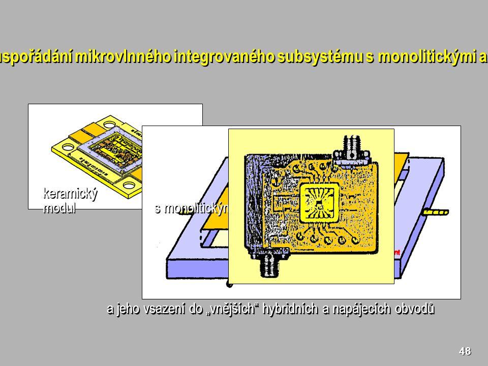 """Sestava typického uspořádání mikrovlnného integrovaného subsystému s monolitickými a hybridními obvody keramický modul s monolitickými čipy keramický a jeho vsazení do """"vnějších hybridních a napájecích obvodů 48"""