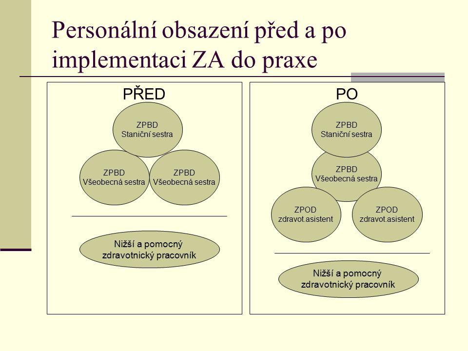 Koncepce NP – kap.3.