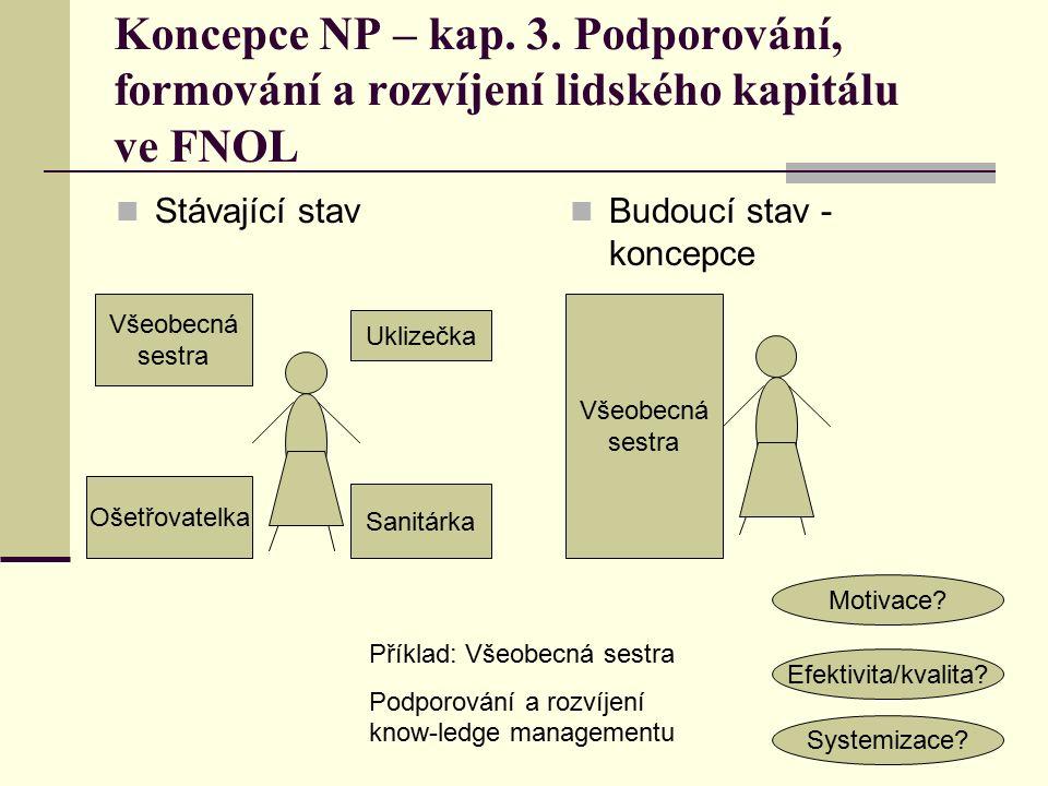 Koncepce NP – kap. 3.