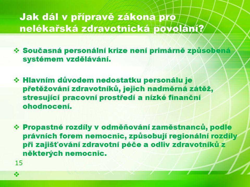 15 Jak dál v přípravě zákona pro nelékařská zdravotnická povolání.