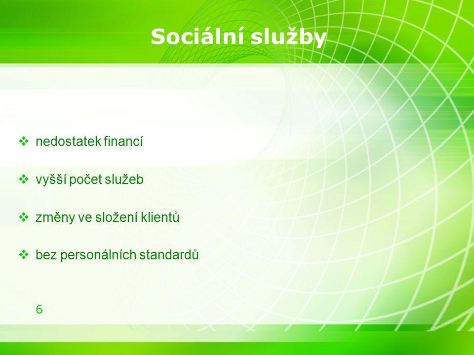 6 Sociální služby  nedostatek financí  vyšší počet služeb  změny ve složení klientů  bez personálních standardů