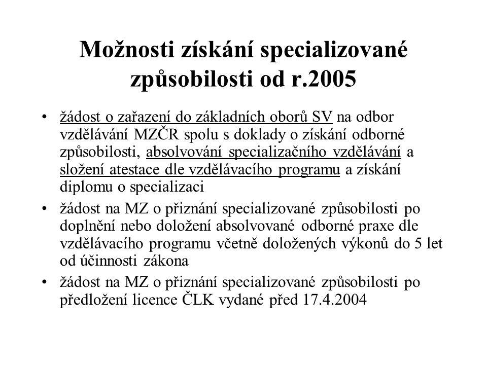 Možnosti získání specializované způsobilosti od r.2005 žádost o zařazení do základních oborů SV na odbor vzdělávání MZČR spolu s doklady o získání odb