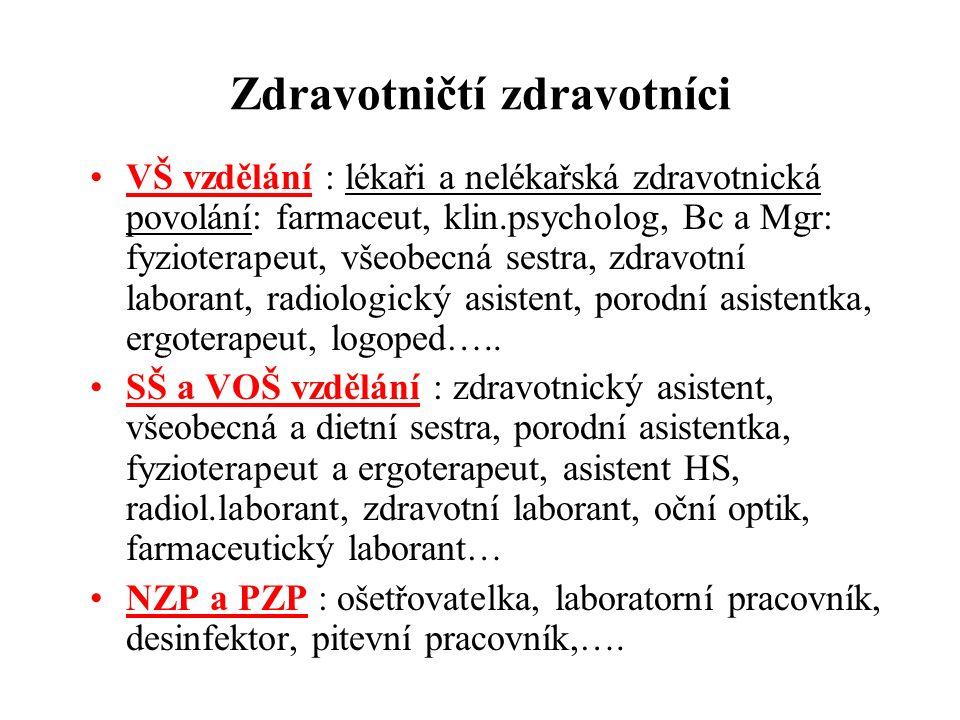 Zdravotničtí zdravotníci VŠ vzdělání : lékaři a nelékařská zdravotnická povolání: farmaceut, klin.psycholog, Bc a Mgr: fyzioterapeut, všeobecná sestra