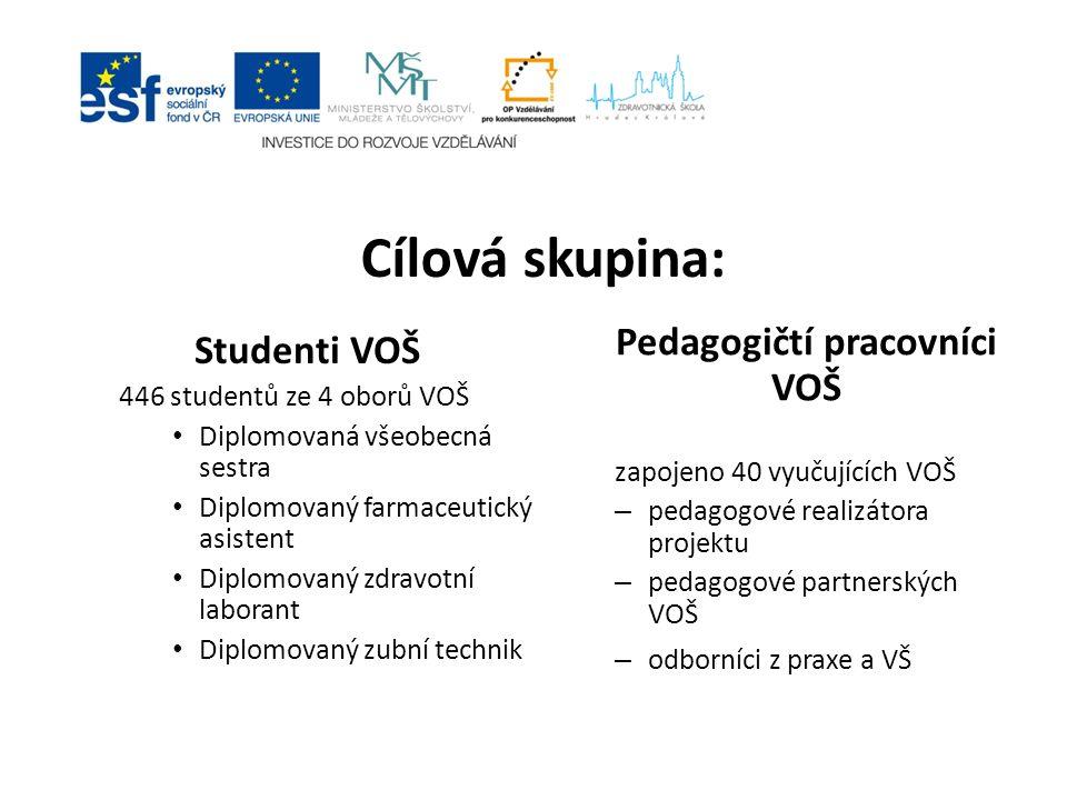 Rozcestník pro vstup do výukových programů www.vos21.zshk.cz