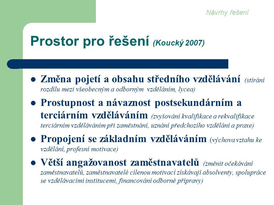 Prostor pro řešení (Koucký 2007) Změna pojetí a obsahu středního vzdělávání (stírání rozdílu mezi všeobecným a odborným vzděláním, lycea) Prostupnost a návaznost postsekundárním a terciárním vzděláváním (zvyšování kvalifikace a rekvalifikace terciárním vzděláváním při zaměstnání, uznání předchozího vzdělání a praxe) Propojení se základním vzděláváním (výchova vztahu ke vzdělání, profesní motivace) Větší angažovanost zaměstnavatelů (změnit očekávání zaměstnavatelů, zaměstnavatelé cílenou motivací získávají absolventy, spolupráce se vzdělávacími institucemi, financování odborné přípravy) Návrhy řešení