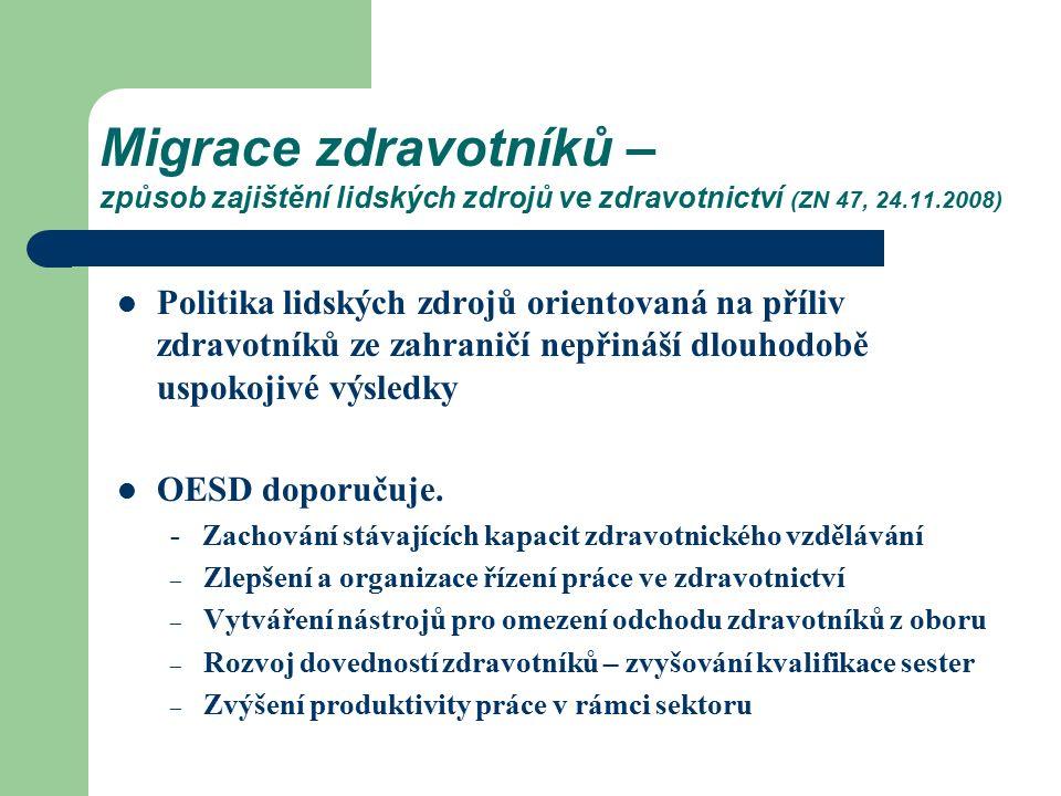 Migrace zdravotníků – způsob zajištění lidských zdrojů ve zdravotnictví (ZN 47, 24.11.2008) Politika lidských zdrojů orientovaná na příliv zdravotníků ze zahraničí nepřináší dlouhodobě uspokojivé výsledky OESD doporučuje.