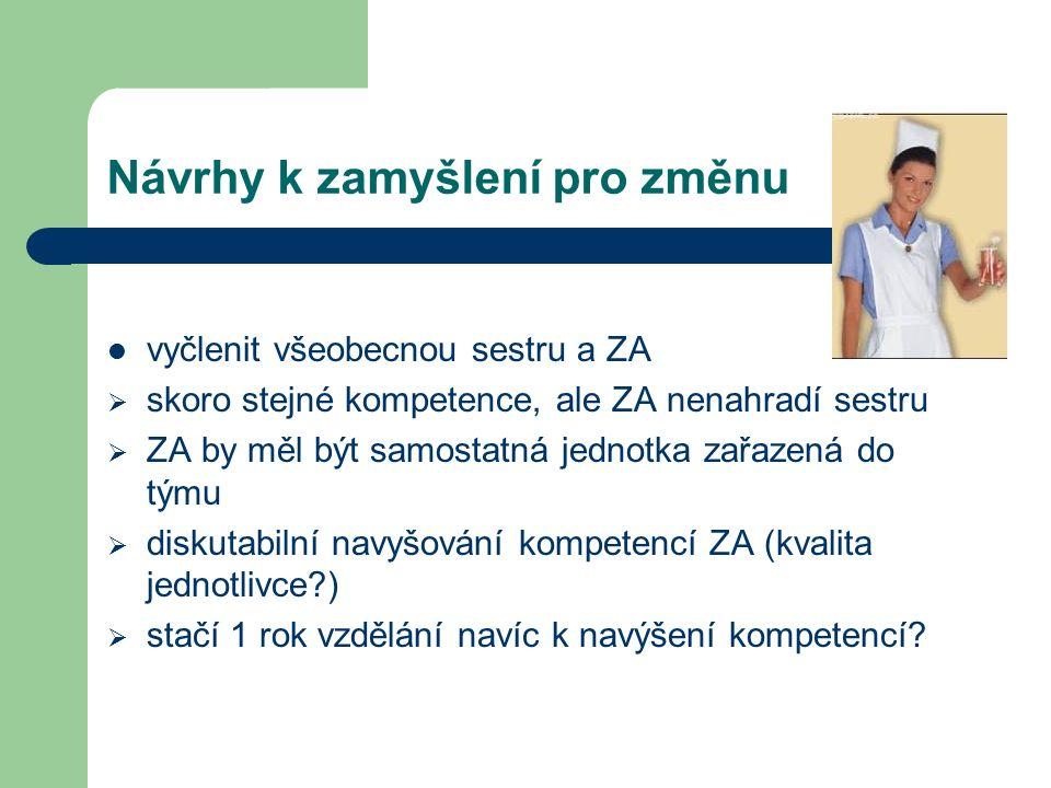 Návrhy k zamyšlení pro změnu vyčlenit všeobecnou sestru a ZA  skoro stejné kompetence, ale ZA nenahradí sestru  ZA by měl být samostatná jednotka zařazená do týmu  diskutabilní navyšování kompetencí ZA (kvalita jednotlivce )  stačí 1 rok vzdělání navíc k navýšení kompetencí