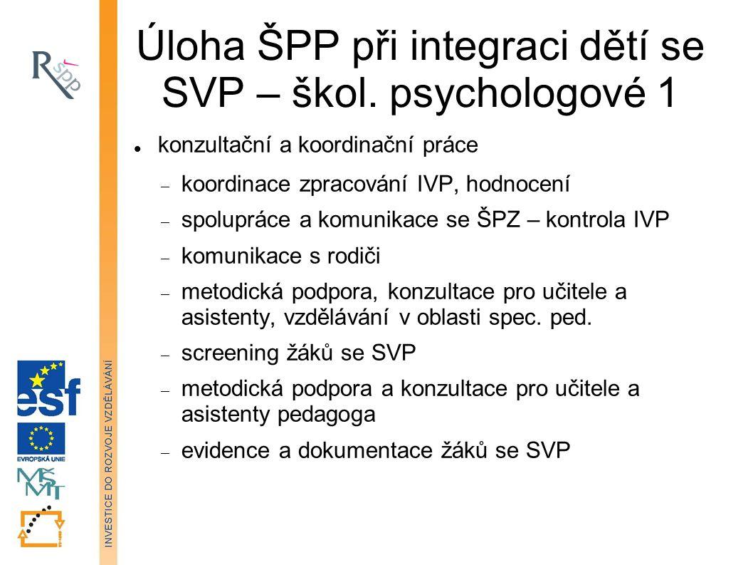 Úloha ŠPP při integraci dětí se SVP – škol.