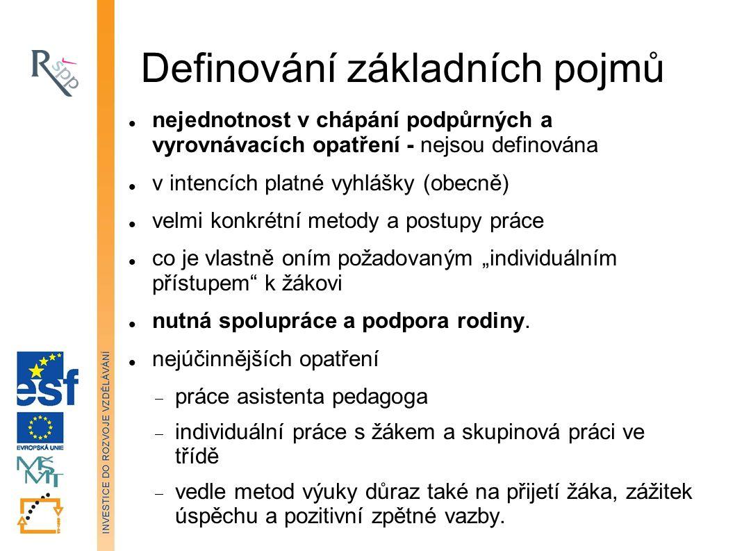 Hodnocení spolupráce asistenta s pedagogem – spec.ped.