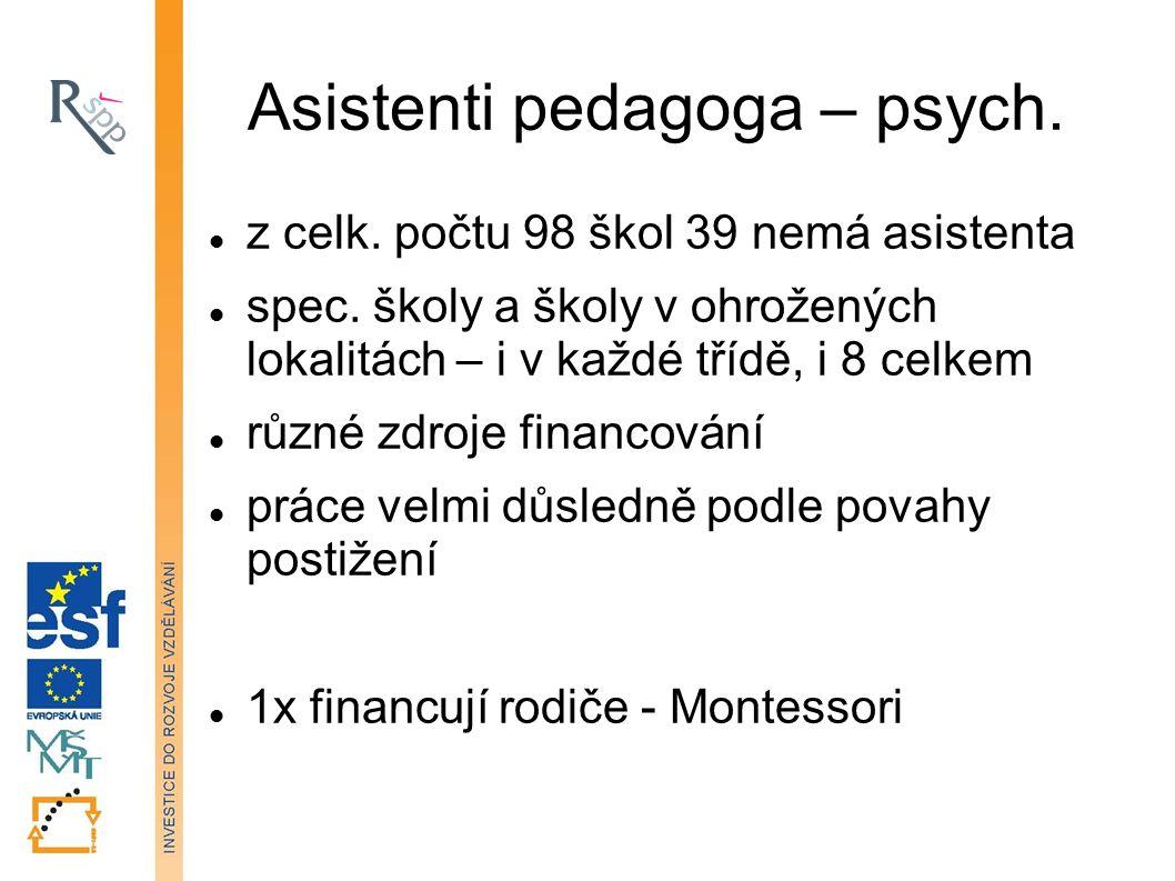 Asistenti pedagoga – psych. z celk. počtu 98 škol 39 nemá asistenta spec.