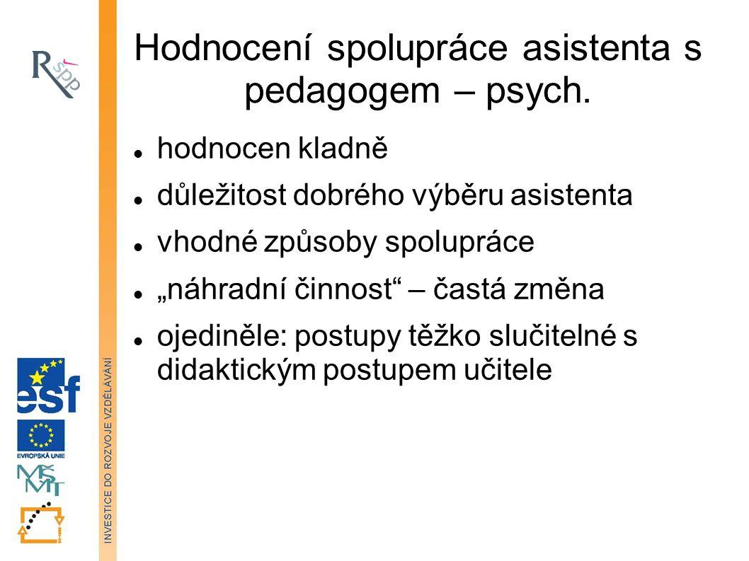 Hodnocení spolupráce asistenta s pedagogem – psych.