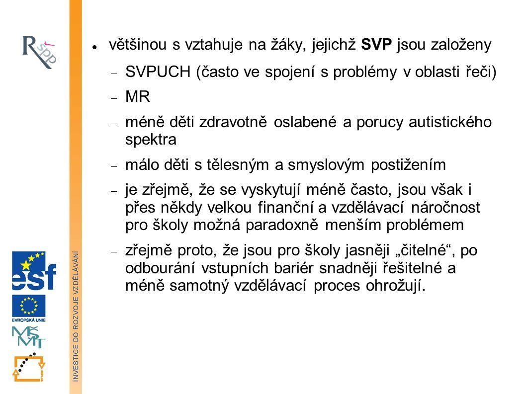 Úloha ŠPP při integraci dětí se SVP – škol.spec.