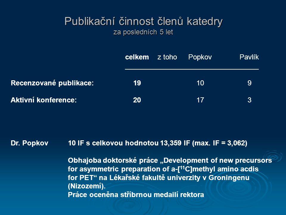 Publikační činnost členů katedry za posledních 5 let celkem z toho PopkovPavlík __________________________________ Recenzované publikace: 19 10 9 Aktivní konference: 20 17 3 Dr.