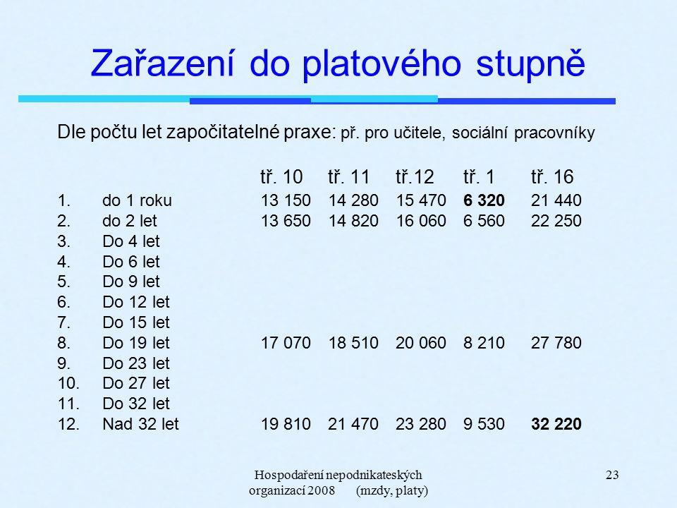 Hospodaření nepodnikateských organizací 2008 (mzdy, platy) 23 Zařazení do platového stupně Dle počtu let započitatelné praxe: př.