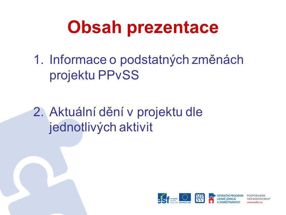 Obsah prezentace 1.Informace o podstatných změnách projektu PPvSS 2.Aktuální dění v projektu dle jednotlivých aktivit