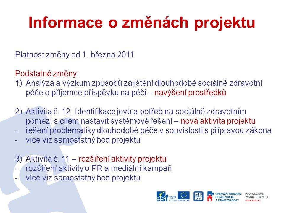 Informace o změnách projektu Platnost změny od 1.