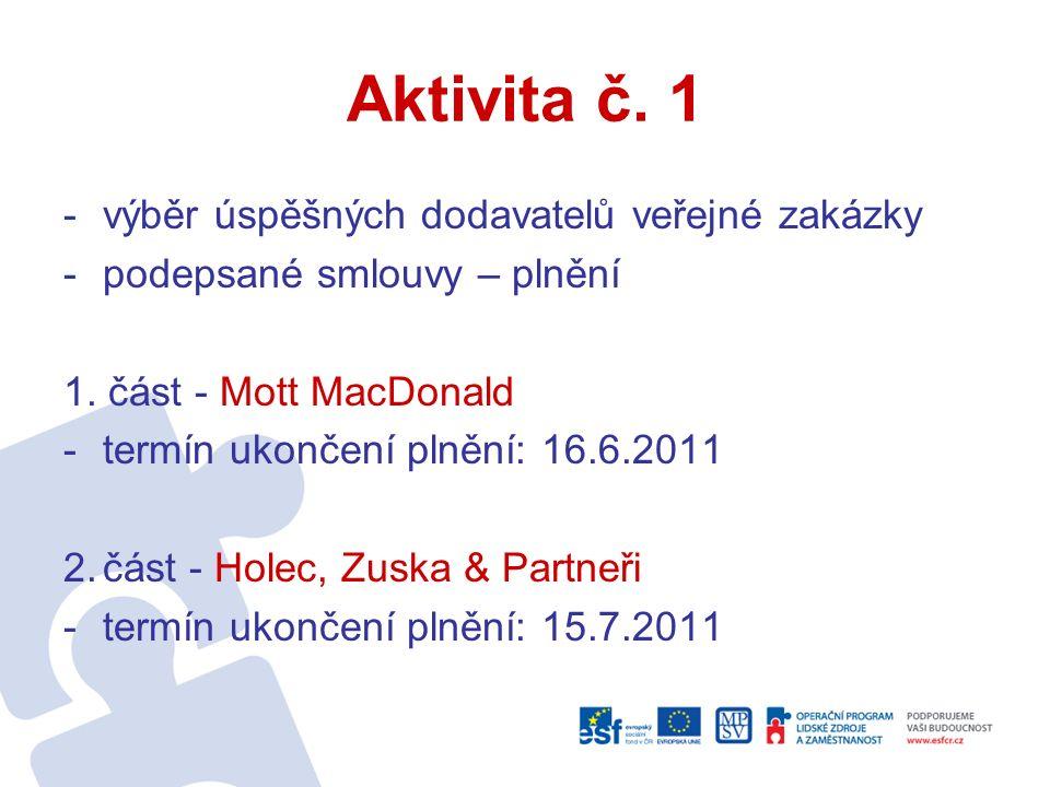 Aktivita č. 1 -výběr úspěšných dodavatelů veřejné zakázky -podepsané smlouvy – plnění 1.