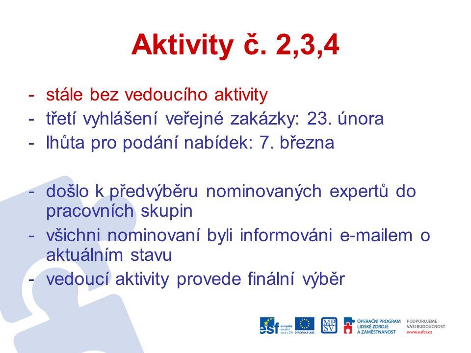 Aktivity č. 2,3,4 -stále bez vedoucího aktivity -třetí vyhlášení veřejné zakázky: 23.