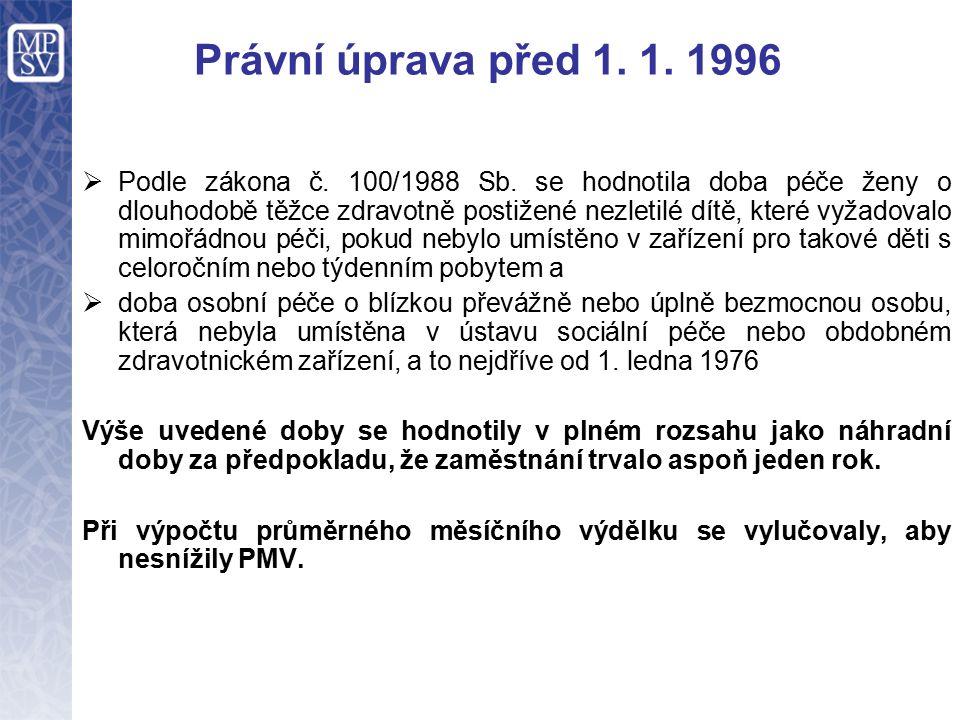 Právní úprava před 1. 1. 1996  Podle zákona č. 100/1988 Sb.