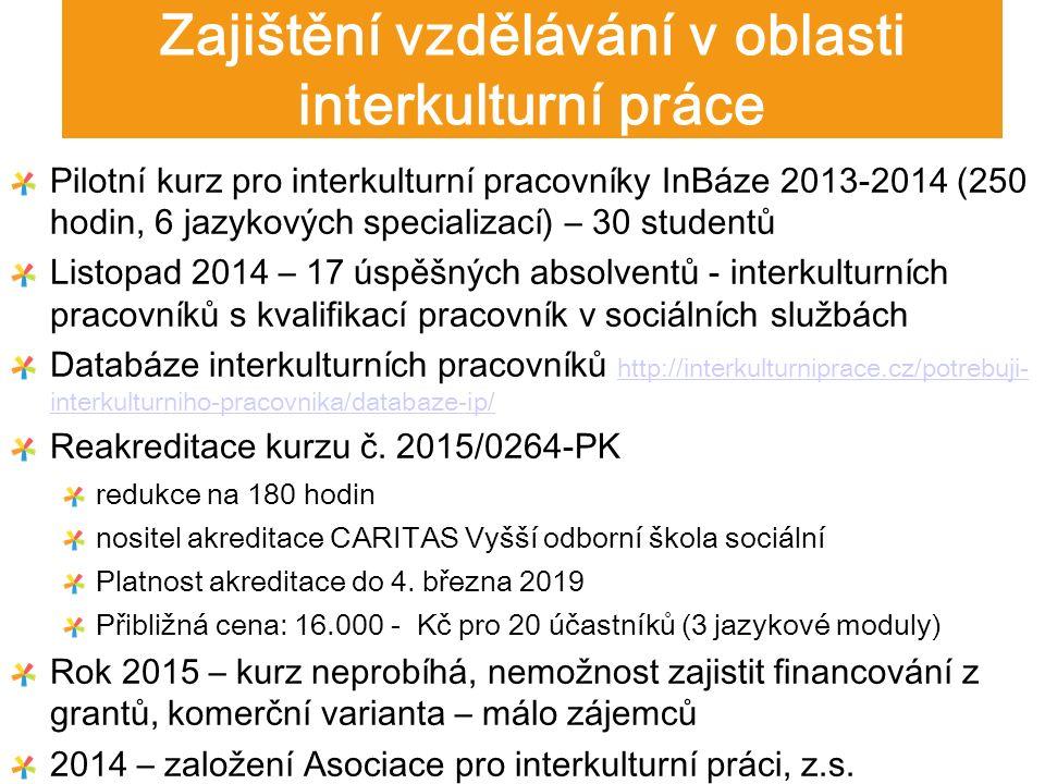 Zajištění vzdělávání v oblasti interkulturní práce Pilotní kurz pro interkulturní pracovníky InBáze 2013-2014 (250 hodin, 6 jazykových specializací) – 30 studentů Listopad 2014 – 17 úspěšných absolventů - interkulturních pracovníků s kvalifikací pracovník v sociálních službách Databáze interkulturních pracovníků http://interkulturniprace.cz/potrebuji- interkulturniho-pracovnika/databaze-ip/ http://interkulturniprace.cz/potrebuji- interkulturniho-pracovnika/databaze-ip/ Reakreditace kurzu č.
