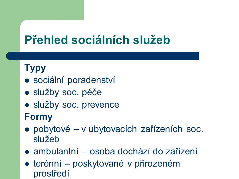 Přehled sociálních služeb Typy sociální poradenství služby soc.