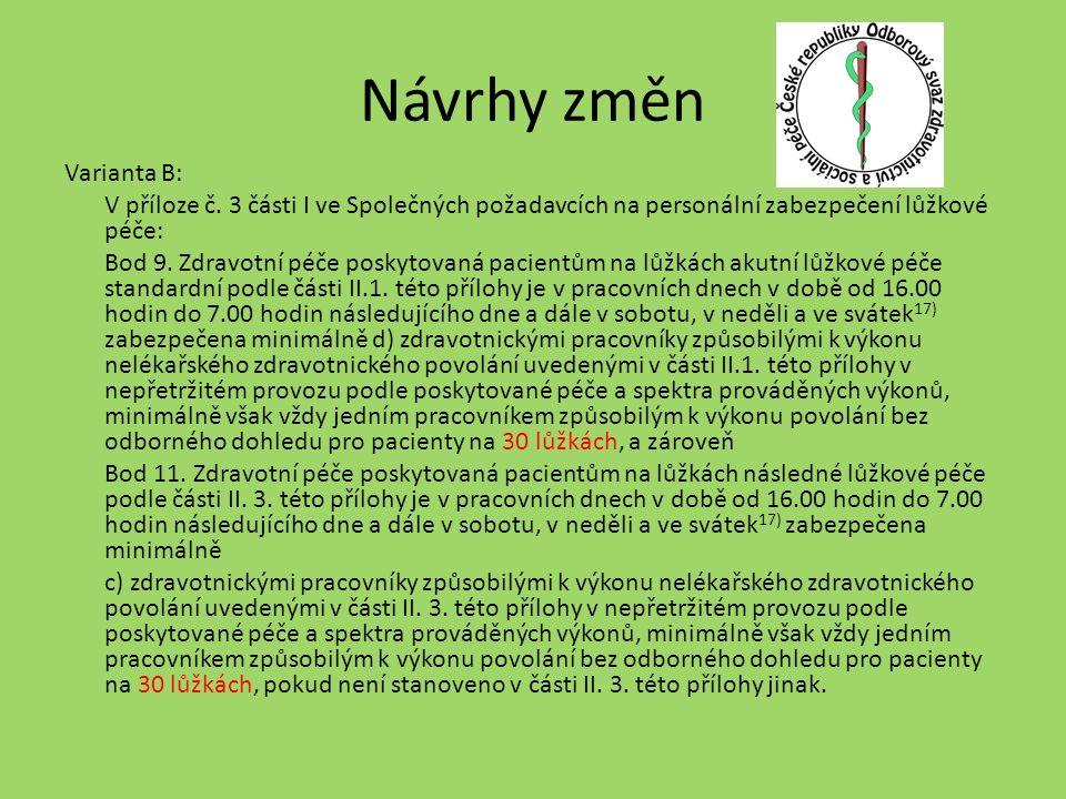 Návrhy změn Varianta B: V příloze č.