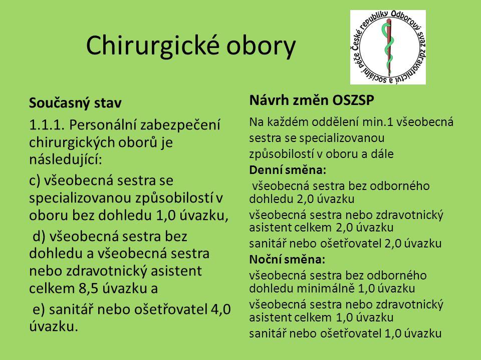 Chirurgické obory Současný stav 1.1.1.