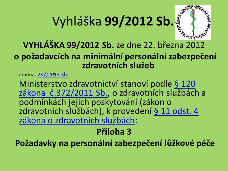 Vyhláška 99/2012 Sb. VYHLÁŠKA 99/2012 Sb. ze dne 22.