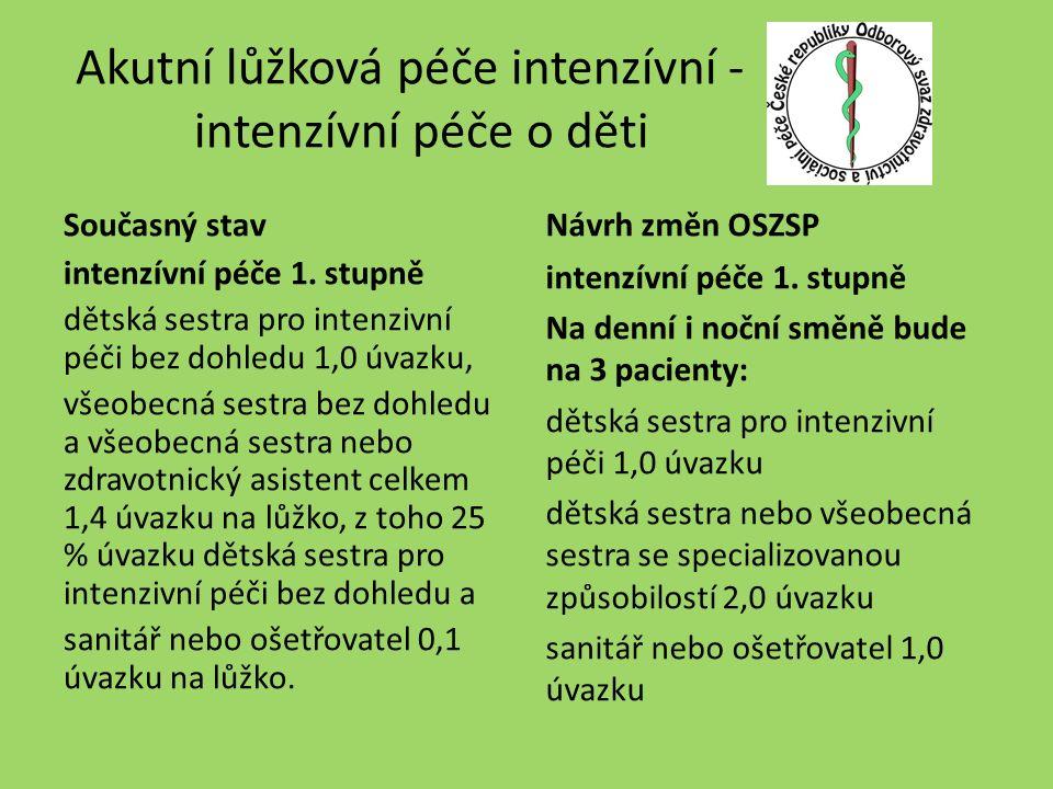 Akutní lůžková péče intenzívní - intenzívní péče o děti Současný stav intenzívní péče 1.